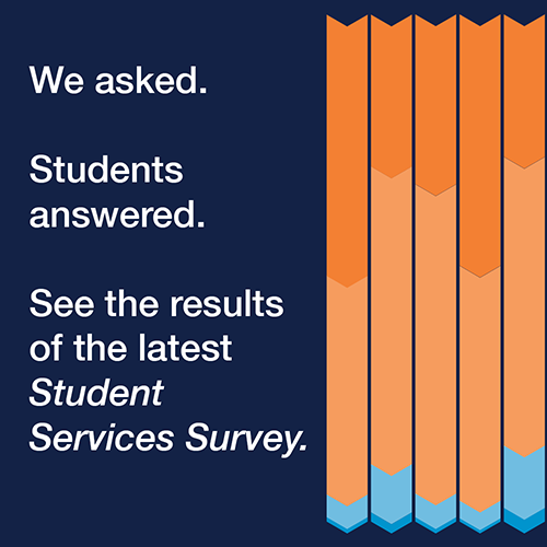 We asked. Students answered. See the results of the latest Student Services Survey.